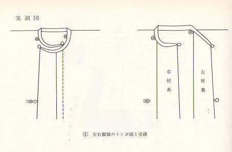日本正仓院藏盘领线图