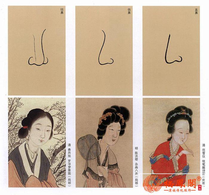 传统仕女画特别重视眉眼造型