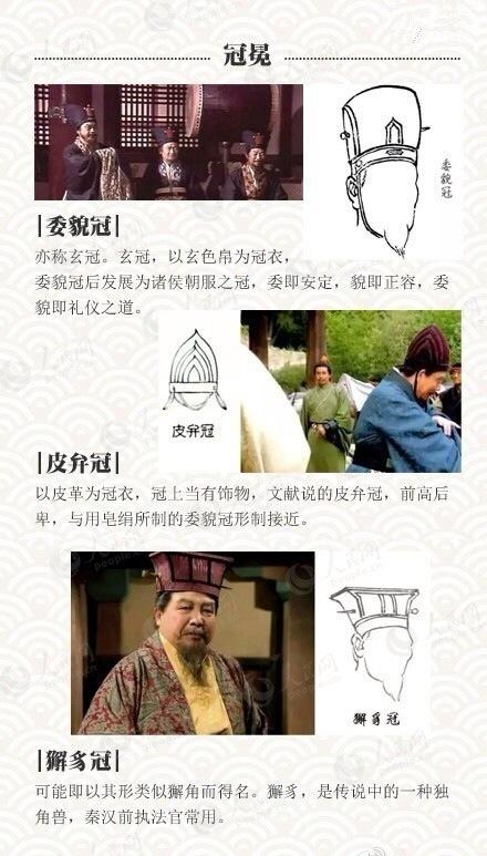 """""""顶天立地,从头开始""""中国首服文化"""